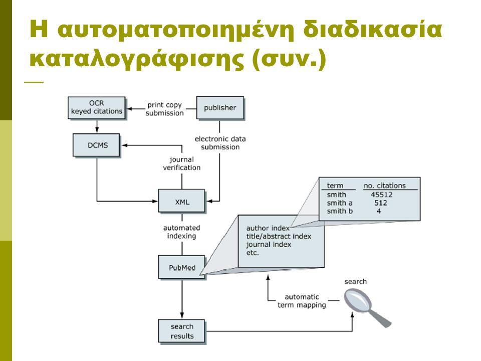 19 Η αυτοματοποιημένη διαδικασία καταλογράφισης (συν.)