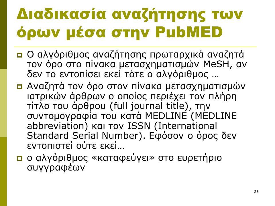 23 Διαδικασία αναζήτησης των όρων μέσα στην PubMED  Ο αλγόριθμος αναζήτησης πρωταρχικά αναζητά τον όρο στο πίνακα μετασχηματισμών MeSH, αν δεν το εντοπίσει εκεί τότε ο αλγόριθμος …  Αναζητά τον όρο στον πίνακα μετασχηματισμών ιατρικών άρθρων ο οποίος περιέχει τον πλήρη τίτλο του άρθρου (full journal title), την συντομογραφία του κατά MEDLINE (MEDLINE abbreviation) και τον ISSN (International Standard Serial Number).