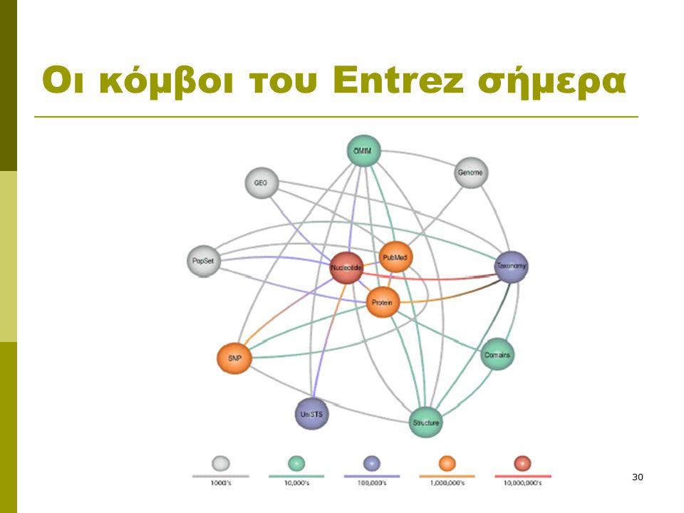 30 Οι κόμβοι του Entrez σήμερα