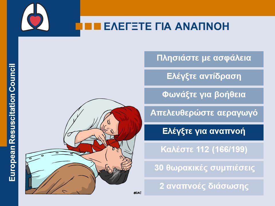 European Resuscitation Council ΕΛΕΓΞΤΕ ΓΙΑ ΑΝΑΠΝΟΗ Πλησιάστε με ασφάλεια Ελέγξτε αντίδραση Φωνάξτε για βοήθεια Απελευθερώστε αεραγωγό Ελέγξτε για αναπνοή Καλέστε 112 (166/199) 30 θωρακικές συμπιέσεις 2 αναπνοές διάσωσης