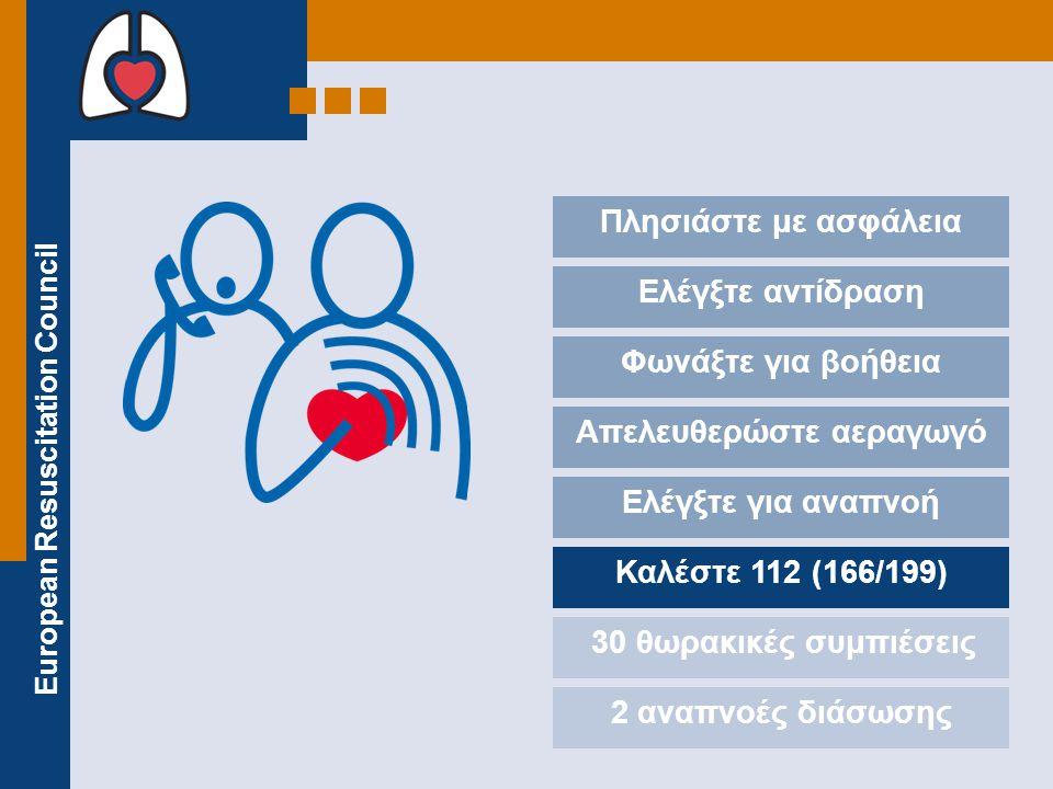 European Resuscitation Council Πλησιάστε με ασφάλεια Ελέγξτε αντίδραση Φωνάξτε για βοήθεια Απελευθερώστε αεραγωγό Ελέγξτε για αναπνοή Καλέστε 112 (166/199) 30 θωρακικές συμπιέσεις 2 αναπνοές διάσωσης
