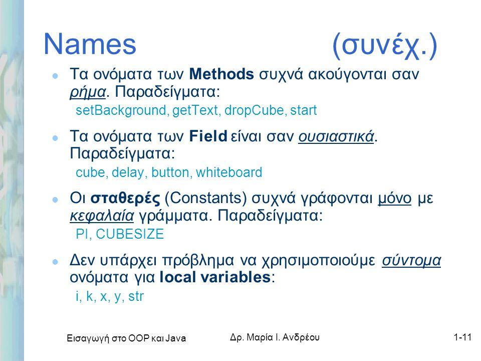 Εισαγωγή στο ΟΟΡ και Java Δρ. Μαρία Ι. Ανδρέου1-11 Names (συνέχ.) l Τα ονόματα των Methods συχνά ακούγονται σαν ρήμα. Παραδείγματα: setBackground, get