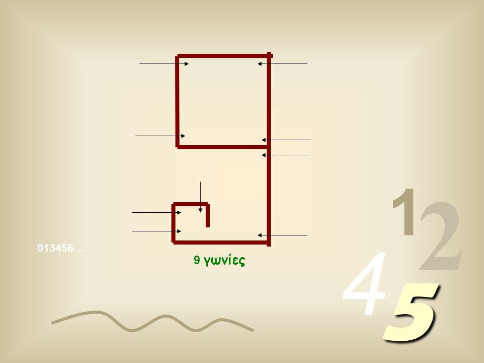 1 2 4 5 5 γωνίες 6 γωνίες 7 γωνίες 8 γωνίες