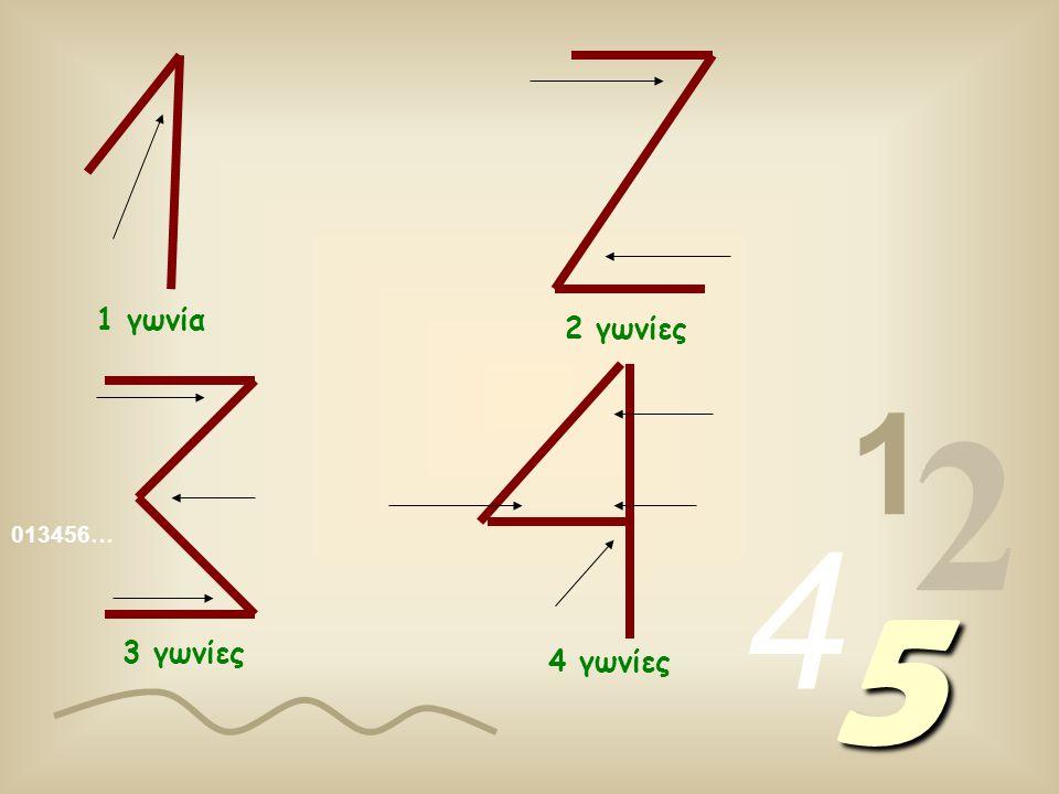 013456… 1 2 4 5 Κοιτάξτε αυτούς τους αλγόριθμους γραμμένοι σε απλή φόρμα και ελέγξτε τους! …