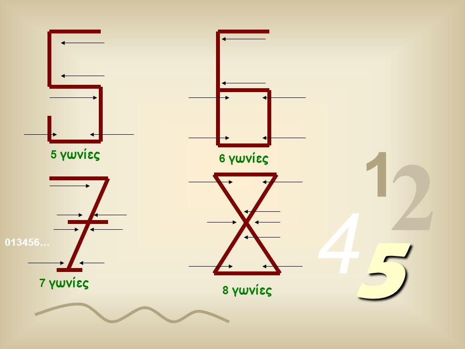 013456… 1 2 4 5 1 γωνία 2 γωνίες 3 γωνίες 4 γωνίες