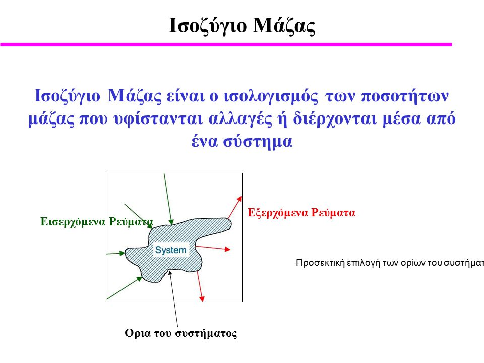 Ισοζύγιο Μάζας Ισοζύγιο Μάζας είναι ο ισολογισμός των ποσοτήτων μάζας που υφίστανται αλλαγές ή διέρχονται μέσα από ένα σύστημα Εξερχόμενα Ρεύματα Eισερχόμενα Ρεύματα Προσεκτική επιλογή των ορίων του συστήματος Ορια του συστήματος