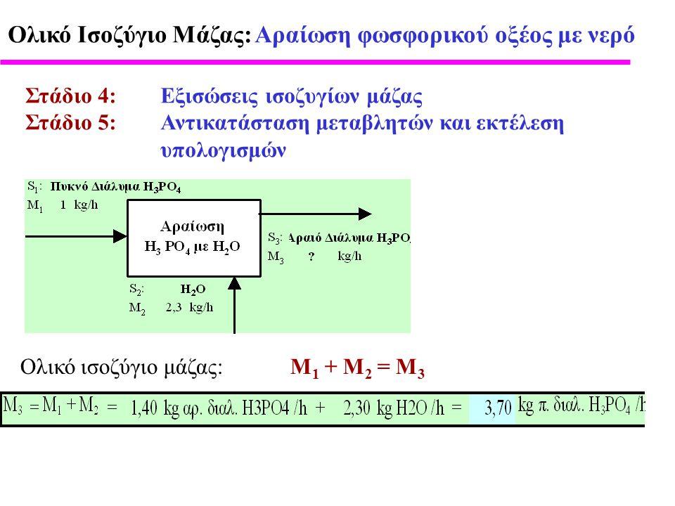 Ολικό Ισοζύγιο Μάζας: Αραίωση φωσφορικού οξέος με νερό Στάδιο 4: Εξισώσεις ισοζυγίων μάζας Στάδιο 5:Αντικατάσταση μεταβλητών και εκτέλεση υπολογισμών Ολικό ισοζύγιο μάζας:Μ 1 + Μ 2 = Μ 3