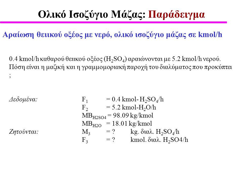 Ολικό Ισοζύγιο Μάζας: Παράδειγμα Αραίωση θειικού οξέος με νερό, ολικό ισοζύγιο μάζας σε kmol/h 0.4 kmol/h καθαρού θειικού οξέος (H 2 SO 4 ) αραιώνονται με 5.2 kmol/h νερού.