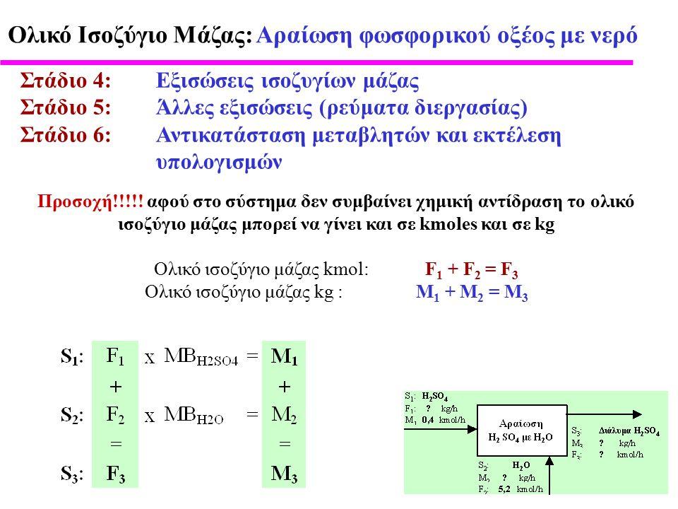 Ολικό Ισοζύγιο Μάζας: Αραίωση φωσφορικού οξέος με νερό Στάδιο 4: Εξισώσεις ισοζυγίων μάζας Στάδιο 5:Άλλες εξισώσεις (ρεύματα διεργασίας) Στάδιο 6:Αντικατάσταση μεταβλητών και εκτέλεση υπολογισμών Προσοχή!!!!.