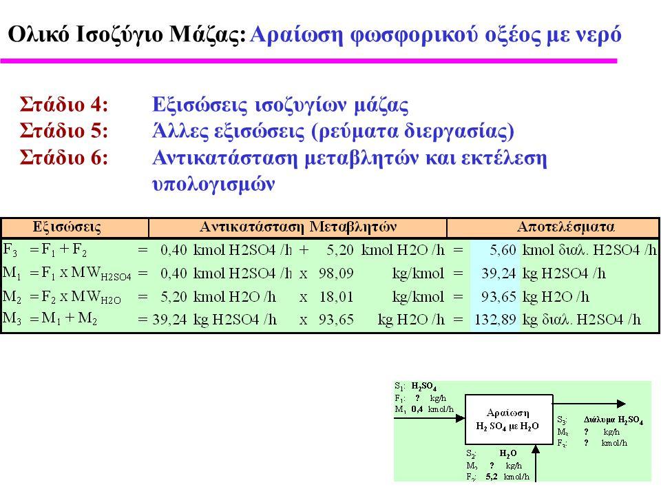 Ολικό Ισοζύγιο Μάζας: Αραίωση φωσφορικού οξέος με νερό Στάδιο 4: Εξισώσεις ισοζυγίων μάζας Στάδιο 5:Άλλες εξισώσεις (ρεύματα διεργασίας) Στάδιο 6:Αντικατάσταση μεταβλητών και εκτέλεση υπολογισμών