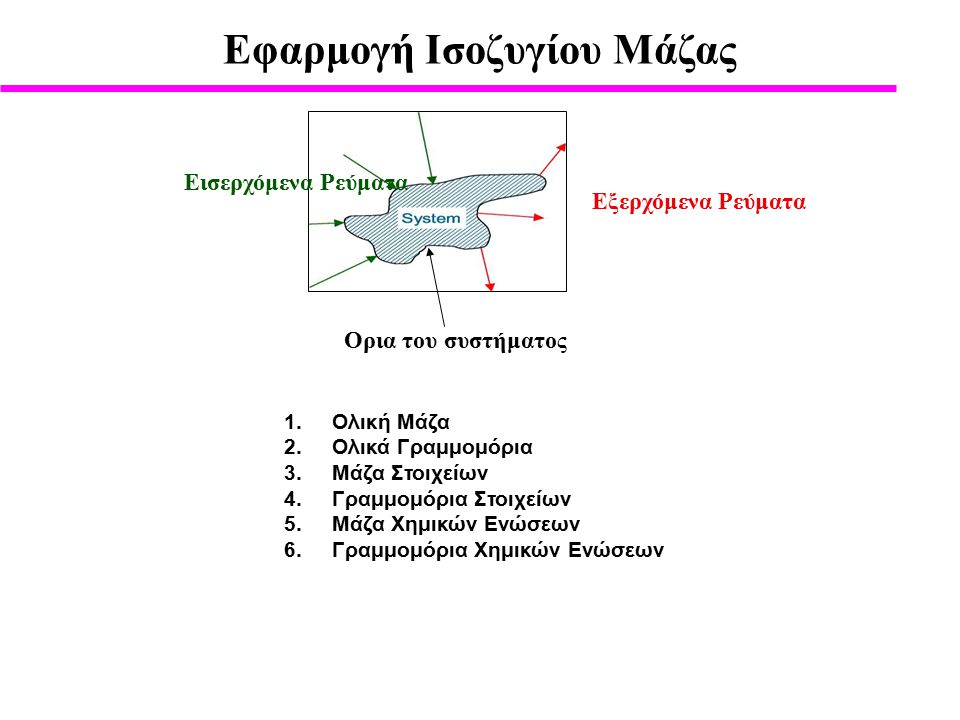 Εξισώσεις που προκύπτουν από μια χημική αντίδραση Xημική Aντίδραση R i : aA + bB = cC + dD Αντιδρώντα προϊόντα m consRiA /a MB A = m consRiB /b MB B = m genRiC /c MB C = m genRiD /d MB D Προσοχή !!!!.