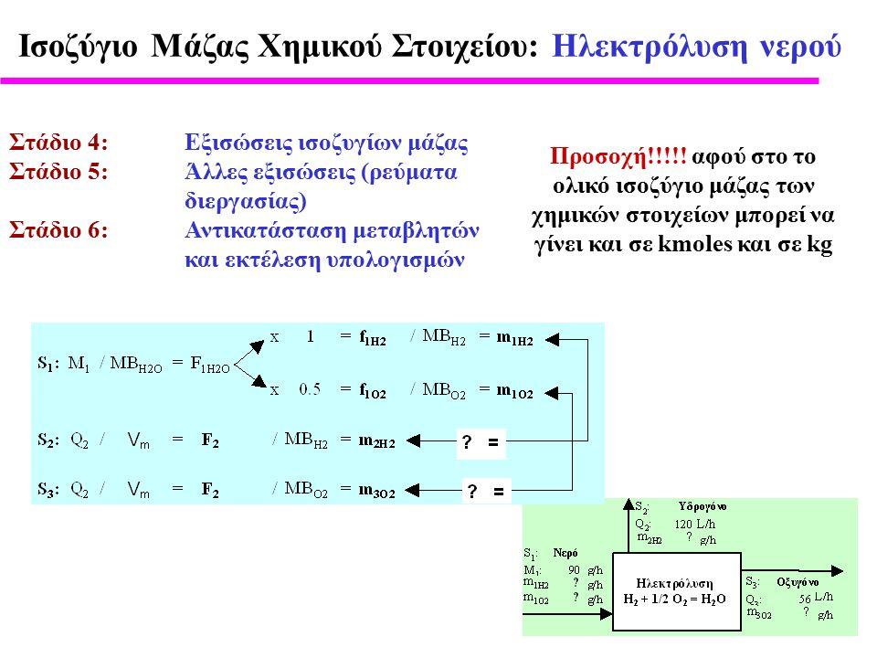 Στάδιο 4: Εξισώσεις ισοζυγίων μάζας Στάδιο 5:Άλλες εξισώσεις (ρεύματα διεργασίας) Στάδιο 6:Αντικατάσταση μεταβλητών και εκτέλεση υπολογισμών Προσοχή!!!!.