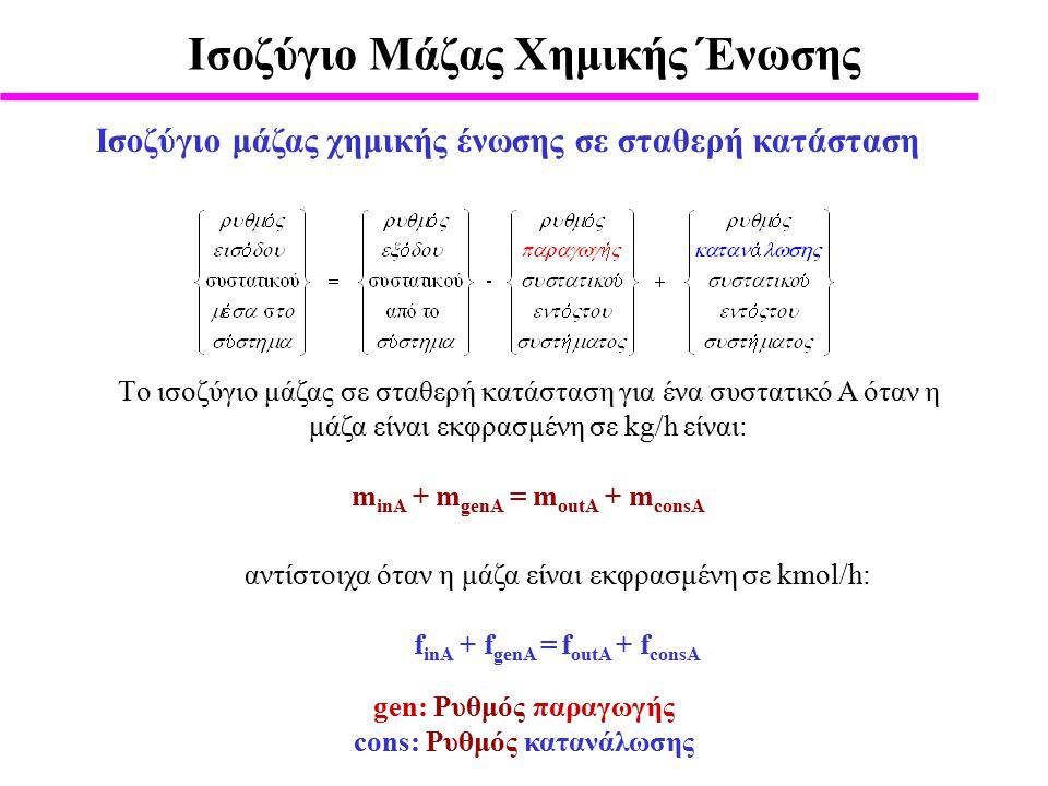 Ισοζύγιο μάζας χημικής ένωσης σε σταθερή κατάσταση gen: Ρυθμός παραγωγής cons: Ρυθμός κατανάλωσης Ισοζύγιο Μάζας Xημικής Ένωσης Tο ισοζύγιο μάζας σε σταθερή κατάσταση για ένα συστατικό Α όταν η μάζα είναι εκφρασμένη σε kg/h είναι: m inA + m genA = m outA + m consA αντίστοιχα όταν η μάζα είναι εκφρασμένη σε kmol/h: f inA + f genA = f outA + f consA