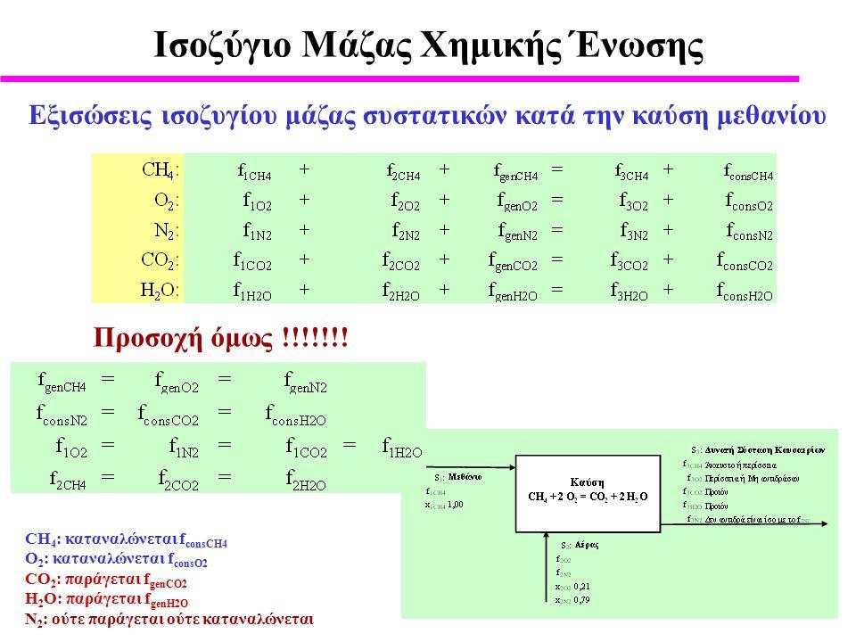 Εξισώσεις ισοζυγίου μάζας συστατικών κατά την καύση μεθανίου Ισοζύγιο Μάζας Xημικής Ένωσης CH 4 : καταναλώνεται f consCH4 O 2 : καταναλώνεται f consO2 CO 2 : παράγεται f genCO2 H 2 O: παράγεται f genH2O N 2 : ούτε παράγεται ούτε καταναλώνεται Προσοχή όμως !!!!!!!