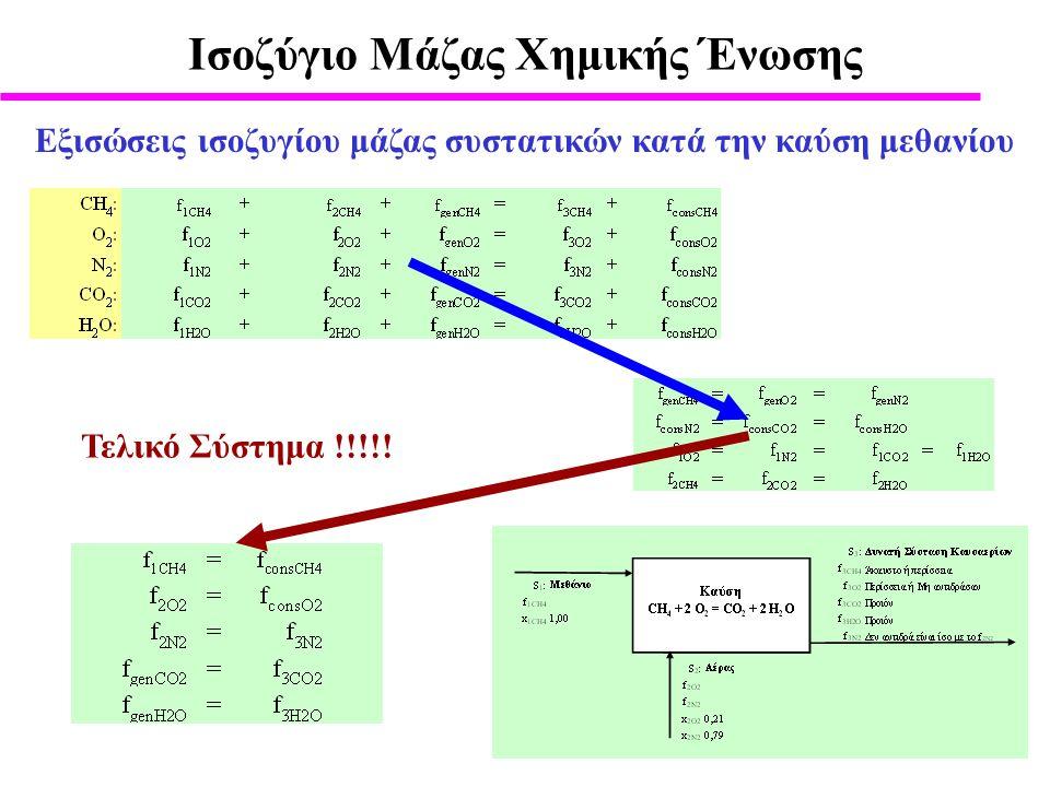 Εξισώσεις ισοζυγίου μάζας συστατικών κατά την καύση μεθανίου Ισοζύγιο Μάζας Xημικής Ένωσης Τελικό Σύστημα !!!!!