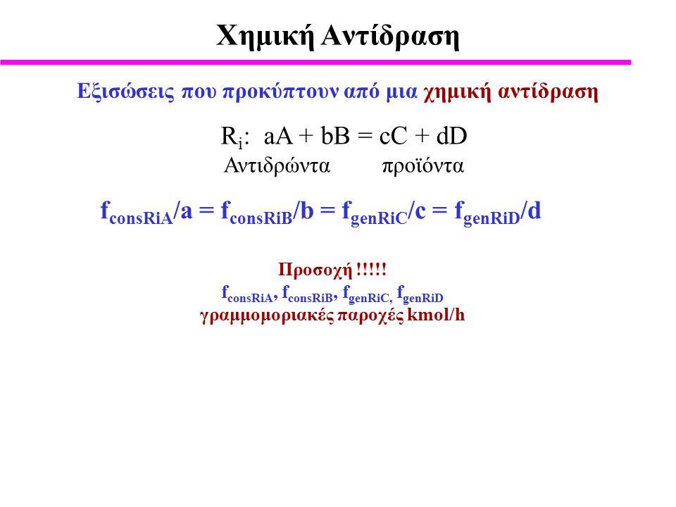 Εξισώσεις που προκύπτουν από μια χημική αντίδραση Xημική Aντίδραση R i : aA + bB = cC + dD Αντιδρώντα προϊόντα f consRiA /a = f consRiB /b = f genRiC /c = f genRiD /d Προσοχή !!!!.