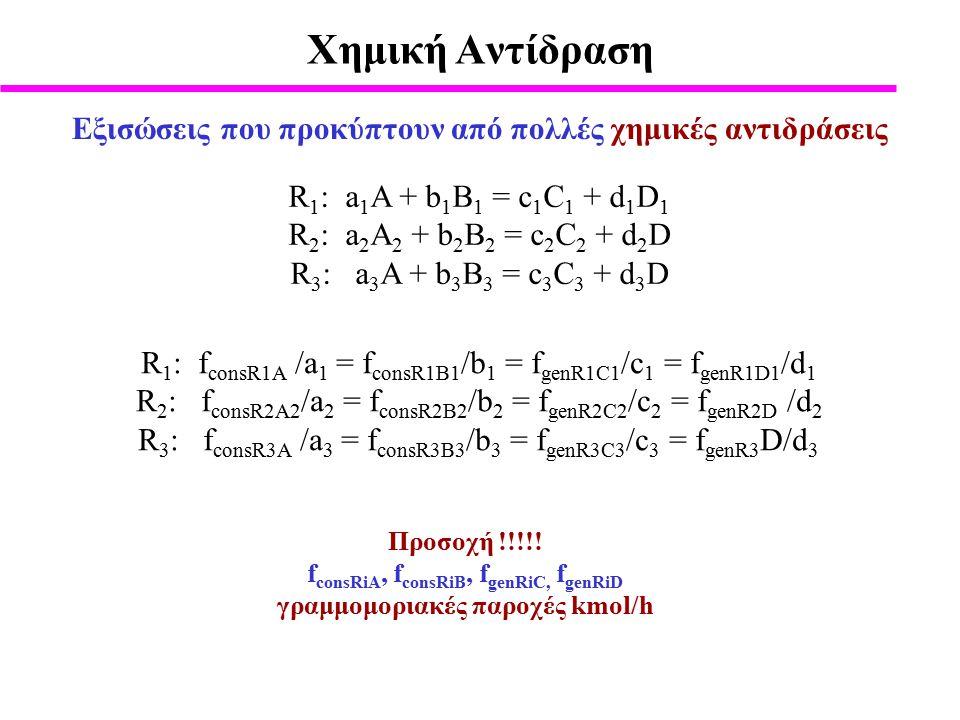 Εξισώσεις που προκύπτουν από πολλές χημικές αντιδράσεις Xημική Aντίδραση R 1 : a 1 A + b 1 B 1 = c 1 C 1 + d 1 D 1 R 2 : a 2 A 2 + b 2 B 2 = c 2 C 2 + d 2 D R 3 : a 3 A + b 3 B 3 = c 3 C 3 + d 3 D R 1 : f consR1A /a 1 = f consR1B1 /b 1 = f genR1C1 /c 1 = f genR1D1 /d 1 R 2 : f consR2A2 /a 2 = f consR2B2 /b 2 = f genR2C2 /c 2 = f genR2D /d 2 R 3 : f consR3A /a 3 = f consR3B3 /b 3 = f genR3C3 /c 3 = f genR3 D/d 3 Προσοχή !!!!.