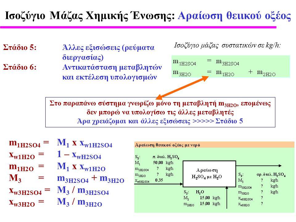 Στάδιο 5:Άλλες εξισώσεις (ρεύματα διεργασίας) Στάδιο 6:Αντικατάσταση μεταβλητών και εκτέλεση υπολογισμών Iσοζύγιο μάζας συστατικών σε kg/h: Στο παραπάνω σύστημα γνωρίζω μόνο τη μεταβλητή m 3H2O, επομένως δεν μπορώ να υπολογίσω τις άλλες μεταβλητές Άρα χρειάζομαι και άλλες εξισώσεις >>>>> Στάδιο 5 Ισοζύγιο Μάζας Χημικής Ένωσης: Αραίωση θειικού οξέος M 1 x x w1H2SO4 1 – x wH2SO4 M 1 x x w1H2O m 3H2SO4 + m 3H2O M 3 / m 3H2SO4 M 3 / m 3H2O m 1H2SO4 = x w1H2O = m 1H2O = M 3 = x w3H2SO4 = x w3H2O =