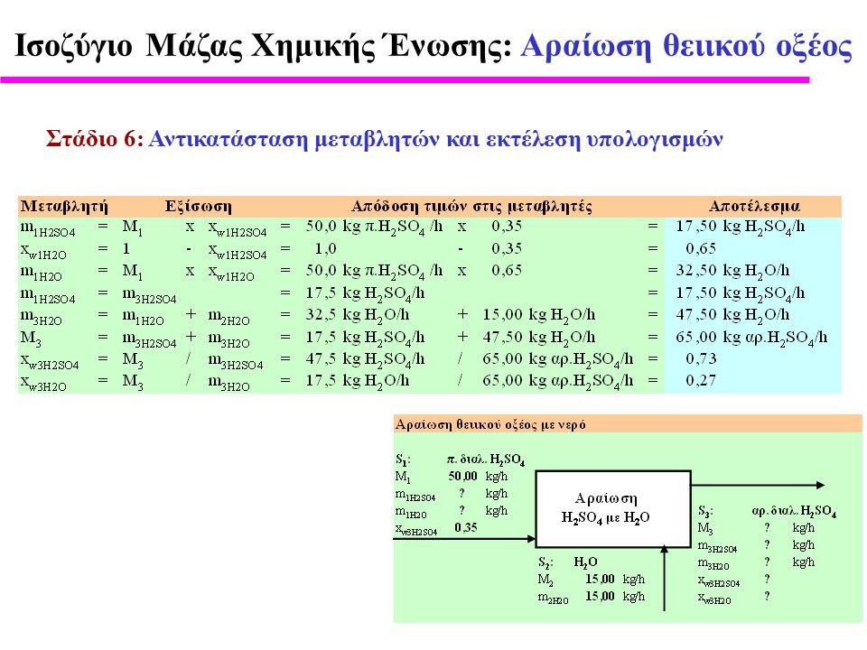 Ισοζύγιο Μάζας Χημικής Ένωσης: Αραίωση θειικού οξέος Στάδιο 6: Αντικατάσταση μεταβλητών και εκτέλεση υπολογισμών