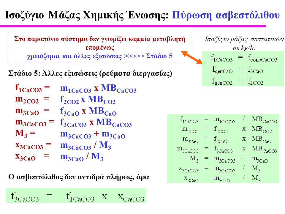 Στάδιο 5: Άλλες εξισώσεις (ρεύματα διεργασίας) Iσοζύγιο μάζας συστατικών σε kg/h: Στο παραπάνω σύστημα δεν γνωρίζω καμμία μεταβλητή επομένως χρειάζομαι και άλλες εξισώσεις >>>>> Στάδιο 5 m 1CaCO3 x MB CaCO3 f 2CO2 x MB CO2 f 3CaO x MB CaO f 3CaCO3 x MB CaCO3 m 3CaCO3 + m 3CaO m 3CaCO3 / M 3 m 3CaO / M 3 f 1CaCO3 = m 2CO2 = m 3CaO = m 3CaCO3 = M 3 = x 3CaCO3 = x 3CaO = O ασβεστόλιθος δεν αντιδρά πλήρως, άρα Ισοζύγιο Μάζας Χημικής Ένωσης: Πύρωση ασβεστόλιθου