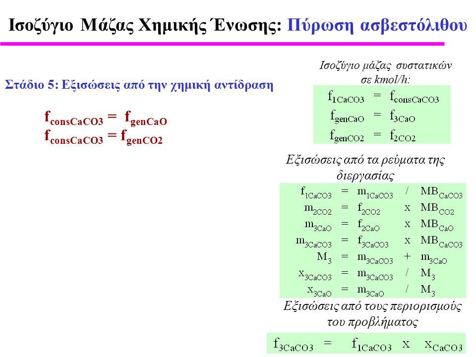 Στάδιο 5: Eξισώσεις από την χημική αντίδραση Iσοζύγιο μάζας συστατικών σε kmol/h: f consCaCO3 = f genCaO f consCaCO3 = f genCO2 Ισοζύγιο Μάζας Χημικής Ένωσης: Πύρωση ασβεστόλιθου Eξισώσεις από τα ρεύματα της διεργασίας Eξισώσεις από τους περιορισμούς του προβλήματος