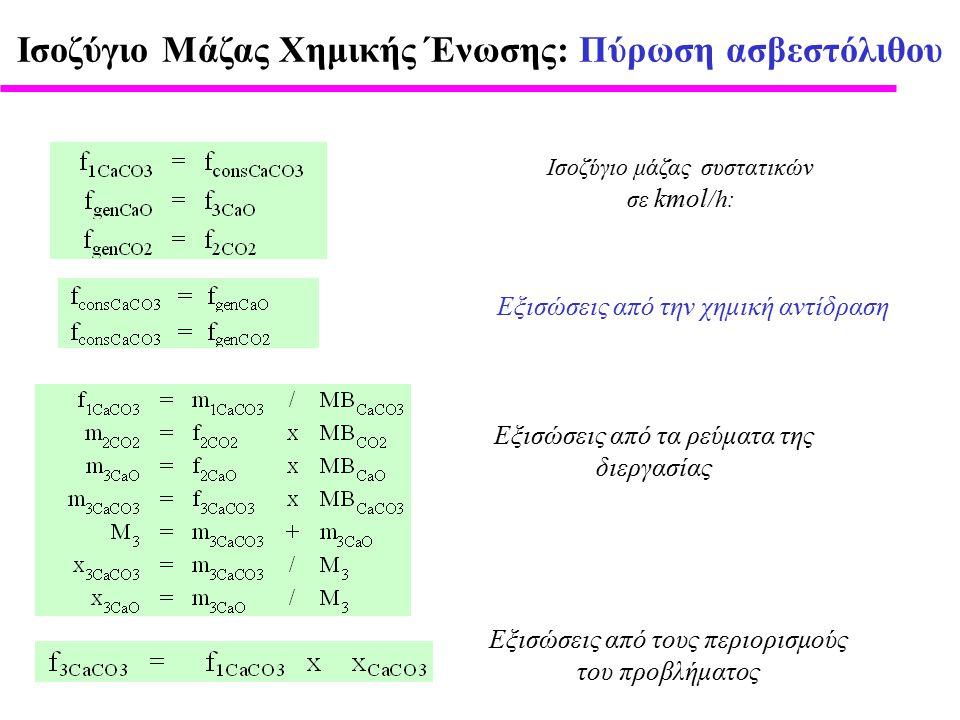 Iσοζύγιο μάζας συστατικών σε kmol /h: Εξισώσεις από τα ρεύματα της διεργασίας Εξισώσεις από τους περιορισμούς του προβλήματος Ισοζύγιο Μάζας Χημικής Ένωσης: Πύρωση ασβεστόλιθου Eξισώσεις από την χημική αντίδραση
