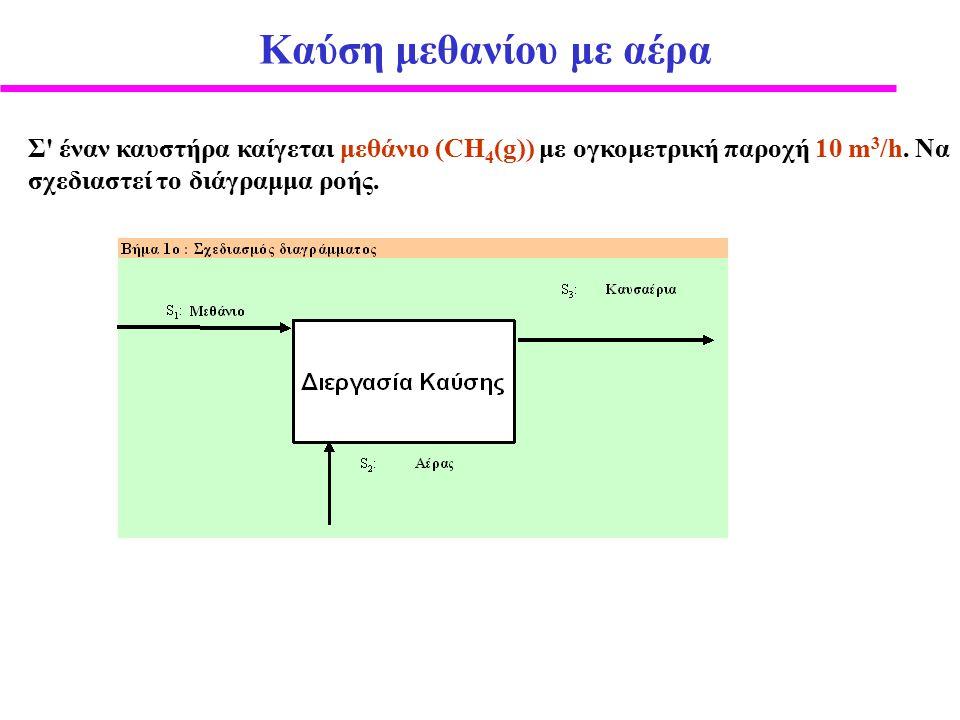 Ισοζύγιο Μάζας Xημικού Στοιχείου Ισοζύγιο χημικού στοιχείου σε μη σταθερή κατάσταση