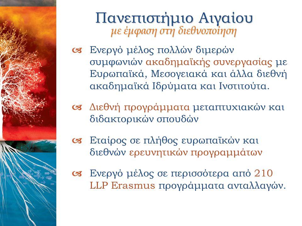 Πανεπιστήμιο Αιγαίου με έμφαση στη διεθνοποίηση  Ενεργό μέλος πολλών διμερών συμφωνιών ακαδημαϊκής συνεργασίας με Ευρωπαϊκά, Μεσογειακά και άλλα διεθ