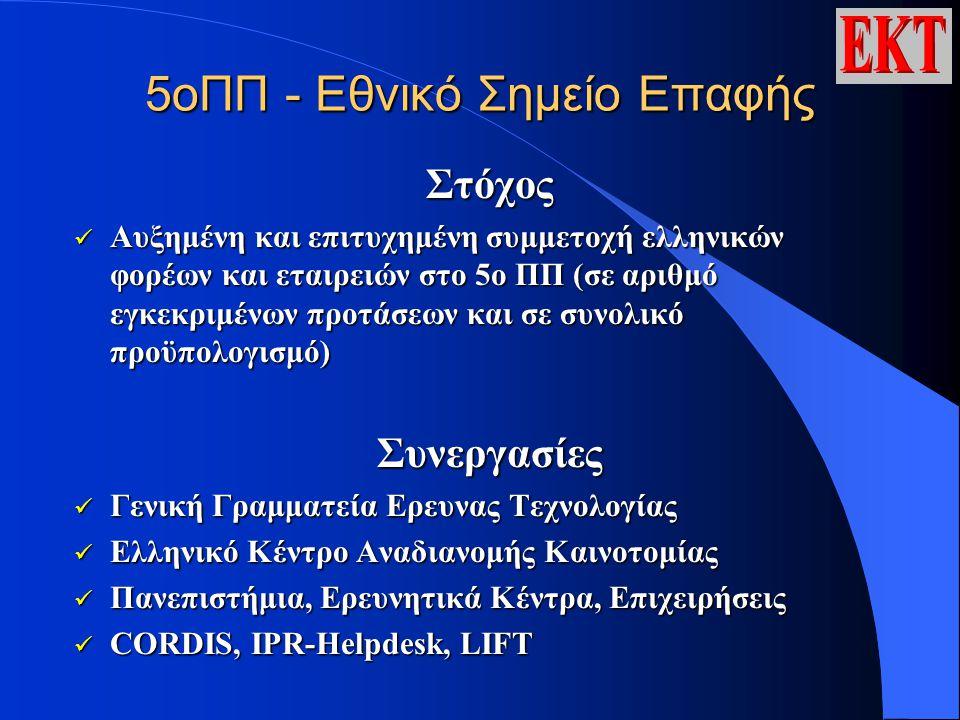 5οΠΠ - Εθνικό Σημείο Επαφής Στόχος Αυξημένη και επιτυχημένη συμμετοχή ελληνικών φορέων και εταιρειών στο 5ο ΠΠ (σε αριθμό εγκεκριμένων προτάσεων και σ