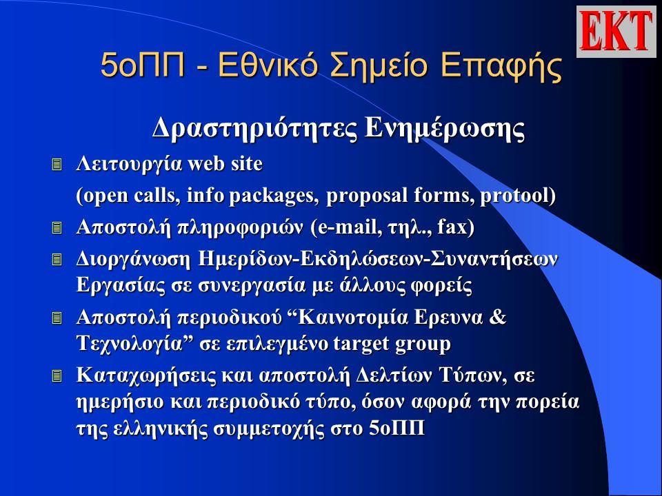 5οΠΠ - Εθνικό Σημείο Επαφής Δραστηριότητες Ενημέρωσης 3 Λειτουργία web site (οpen calls, info packages, proposal forms, protool) 3 Αποστολή πληροφοριώ