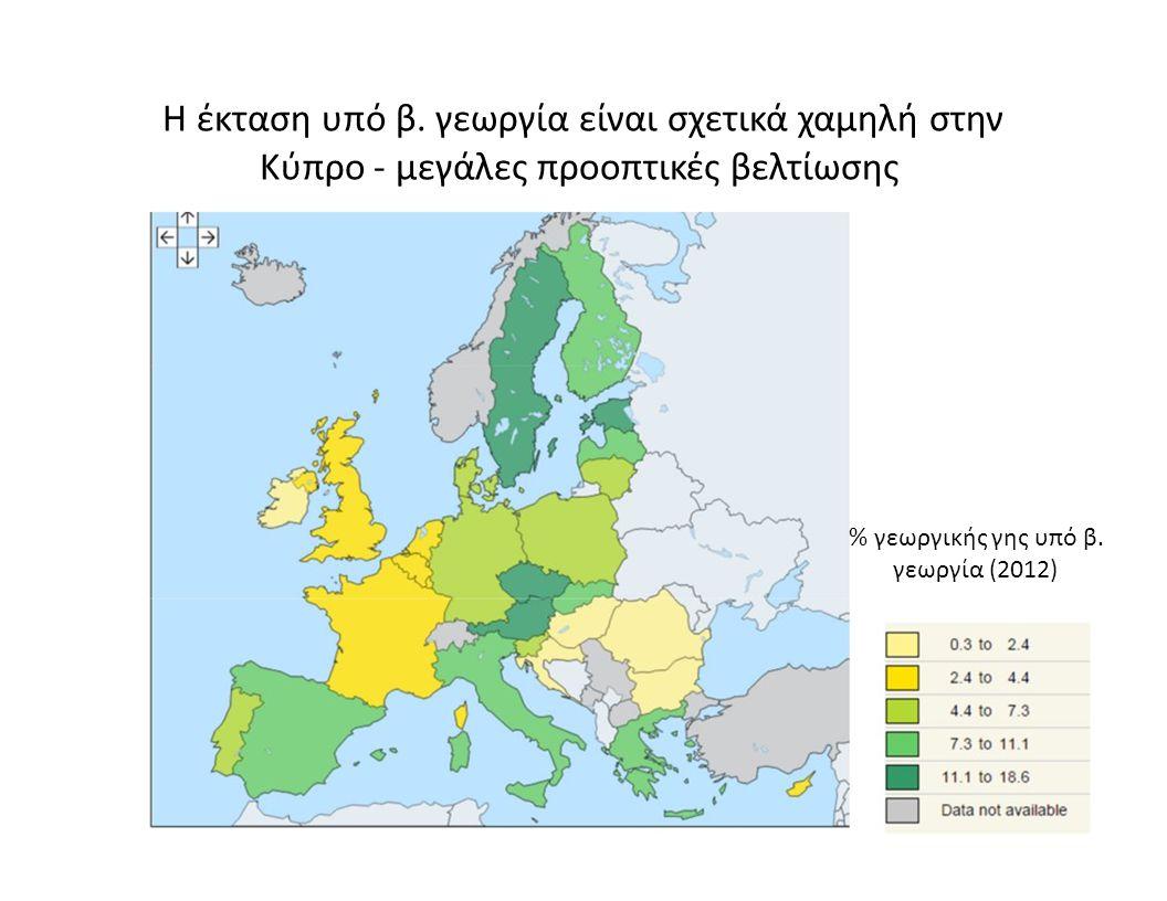 Η έκταση υπό β. γεωργία είναι σχετικά χαμηλή στην Κύπρο - μεγάλες προοπτικές βελτίωσης % γεωργικής γης υπό β. γεωργία (2012)
