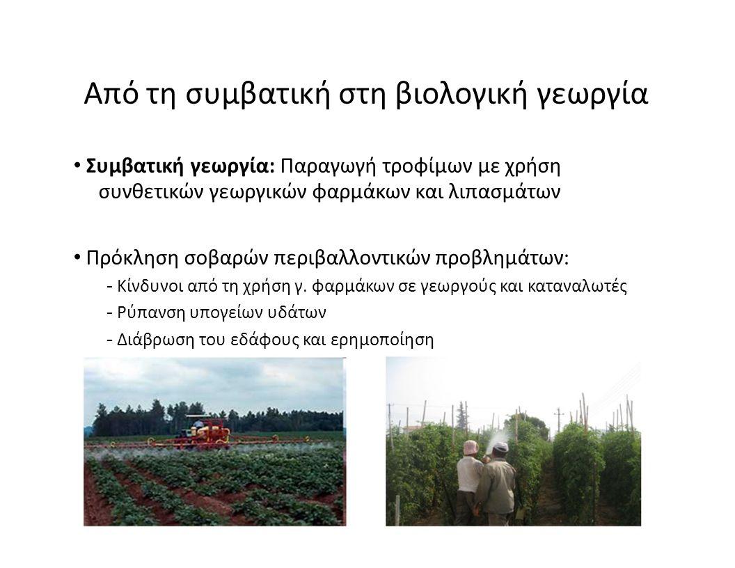 Από τη συμβατική στη βιολογική γεωργία Συμβατική γεωργία: Παραγωγή τροφίμων με χρήση συνθετικών γεωργικών φαρμάκων και λιπασμάτων Πρόκληση σοβαρών περ