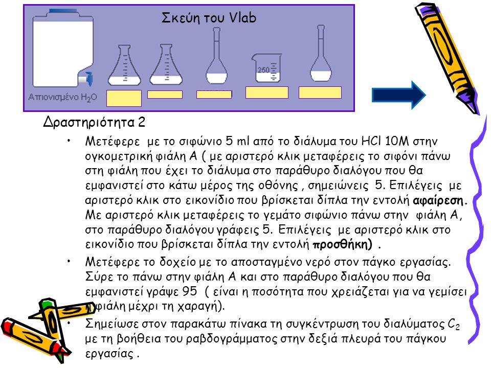 Με ανάλογο τρόπο στη φιάλη Β μετέφερε 10 ml από το διάλυμα HCl 10M.