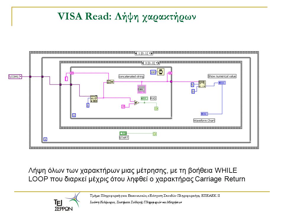 VISA Read: Λήψη χαρακτήρων Λήψη όλων των χαρακτήρων μιας μέτρησης, με τη βοήθεια WHILE LOOP που διαρκεί μέχρις ότου ληφθεί ο χαρακτήρας Carriage Retur