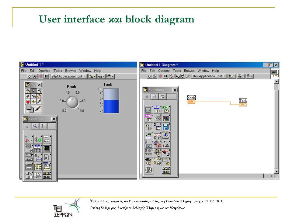 Χειρισμός θυρών επικοινωνίας με το LabVIEW Βιβλιοθήκη Instrument I/O και Serial στην παλέτα συναρτήσεων (Functions Palette) Το εικονικό όργανο VISA Serial και ο μηχανισμός Property Node με τον οποίο ρυθμίζονται οι ιδιότητες της σειριακής επικοινωνίας