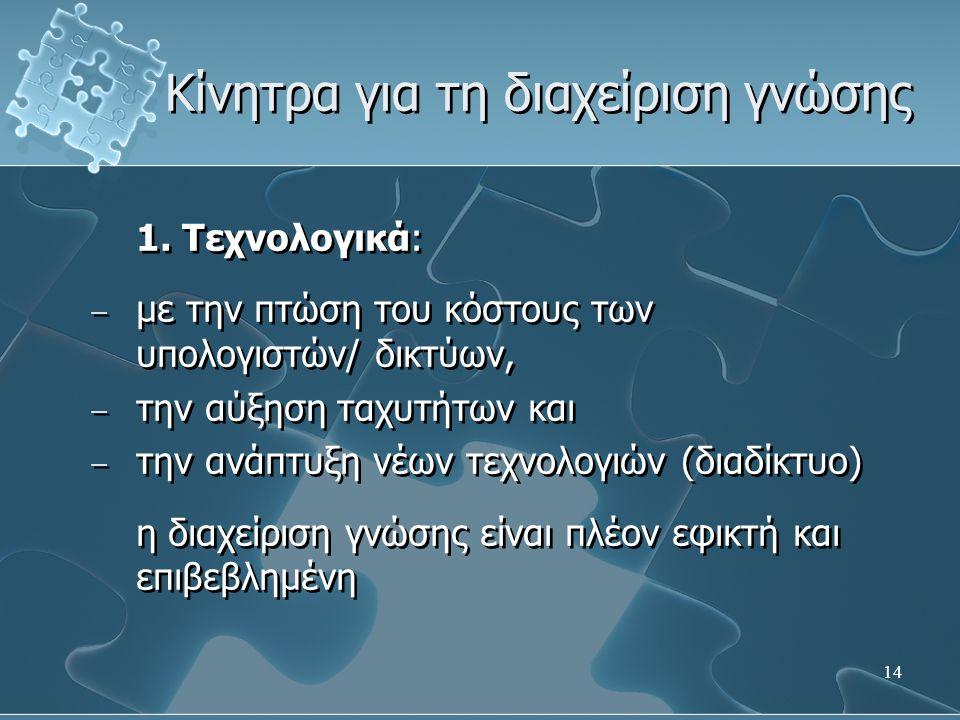14 Κίνητρα για τη διαχείριση γνώσης 1.