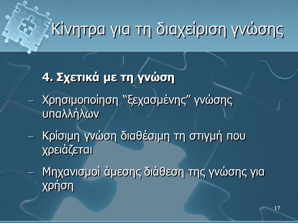 17 Κίνητρα για τη διαχείριση γνώσης 4.