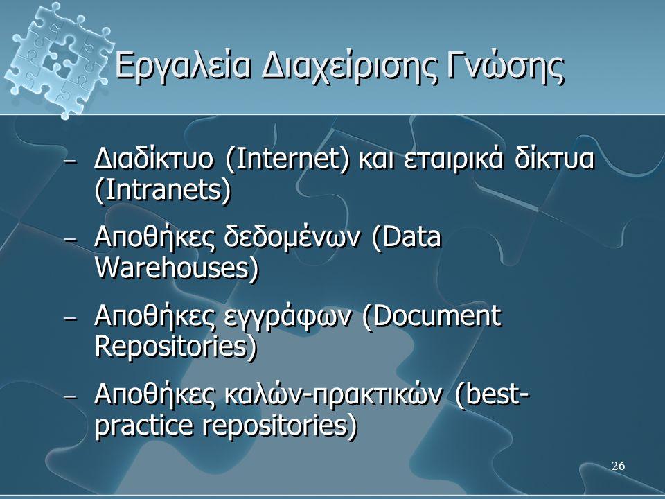 26 Εργαλεία Διαχείρισης Γνώσης − Διαδίκτυο (Internet) και εταιρικά δίκτυα (Intranets) − Αποθήκες δεδομένων (Data Warehouses) − Αποθήκες εγγράφων (Document Repositories) − Αποθήκες καλών-πρακτικών (best- practice repositories) − Διαδίκτυο (Internet) και εταιρικά δίκτυα (Intranets) − Αποθήκες δεδομένων (Data Warehouses) − Αποθήκες εγγράφων (Document Repositories) − Αποθήκες καλών-πρακτικών (best- practice repositories)