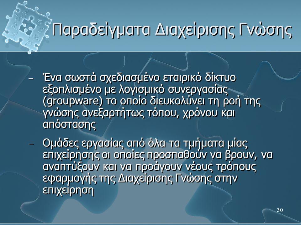 30 Παραδείγματα Διαχείρισης Γνώσης − Ένα σωστά σχεδιασμένο εταιρικό δίκτυο εξοπλισμένο με λογισμικό συνεργασίας (groupware) το οποίο διευκολύνει τη ροή της γνώσης ανεξαρτήτως τόπου, χρόνου και απόστασης − Ομάδες εργασίας από όλα τα τμήματα μίας επιχείρησης οι οποίες προσπαθούν να βρουν, να αναπτύξουν και να προάγουν νέους τρόπους εφαρμογής της Διαχείρισης Γνώσης στην επιχείρηση − Ένα σωστά σχεδιασμένο εταιρικό δίκτυο εξοπλισμένο με λογισμικό συνεργασίας (groupware) το οποίο διευκολύνει τη ροή της γνώσης ανεξαρτήτως τόπου, χρόνου και απόστασης − Ομάδες εργασίας από όλα τα τμήματα μίας επιχείρησης οι οποίες προσπαθούν να βρουν, να αναπτύξουν και να προάγουν νέους τρόπους εφαρμογής της Διαχείρισης Γνώσης στην επιχείρηση