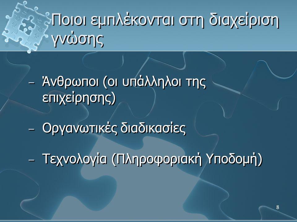 8 Ποιοι εμπλέκονται στη διαχείριση γνώσης − Άνθρωποι (οι υπάλληλοι της επιχείρησης) − Οργανωτικές διαδικασίες − Τεχνολογία (Πληροφοριακή Υποδομή) − Άνθρωποι (οι υπάλληλοι της επιχείρησης) − Οργανωτικές διαδικασίες − Τεχνολογία (Πληροφοριακή Υποδομή)