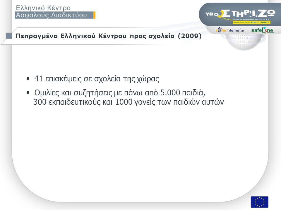 Σελ. 12 από 50 Σεμινάριο «Οι εκπαιδευτικοί συζητούν για την ασφάλεια των μαθητών τους στο Διαδίκτυο», Πάτρα, 9/11/2009  41 επισκέψεις σε σχολεία της