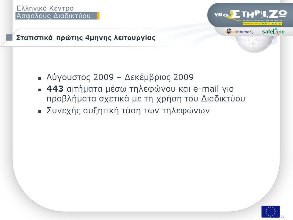 Σελ. 3 από 50 Σεμινάριο «Οι εκπαιδευτικοί συζητούν για την ασφάλεια των μαθητών τους στο Διαδίκτυο», Πάτρα, 9/11/2009 3 από 18 Στατιστικά πρώτης 4μηνη