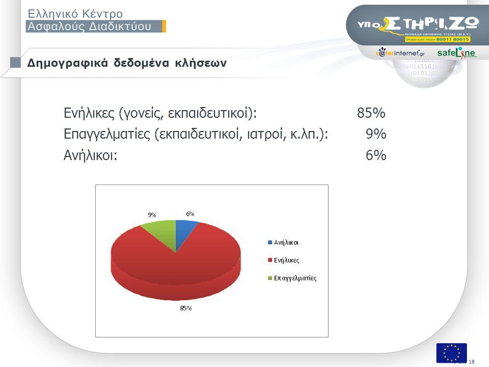 Σελ. 8 από 50 Σεμινάριο «Οι εκπαιδευτικοί συζητούν για την ασφάλεια των μαθητών τους στο Διαδίκτυο», Πάτρα, 9/11/2009 8 από 18 Δημογραφικά δεδομένα κλ