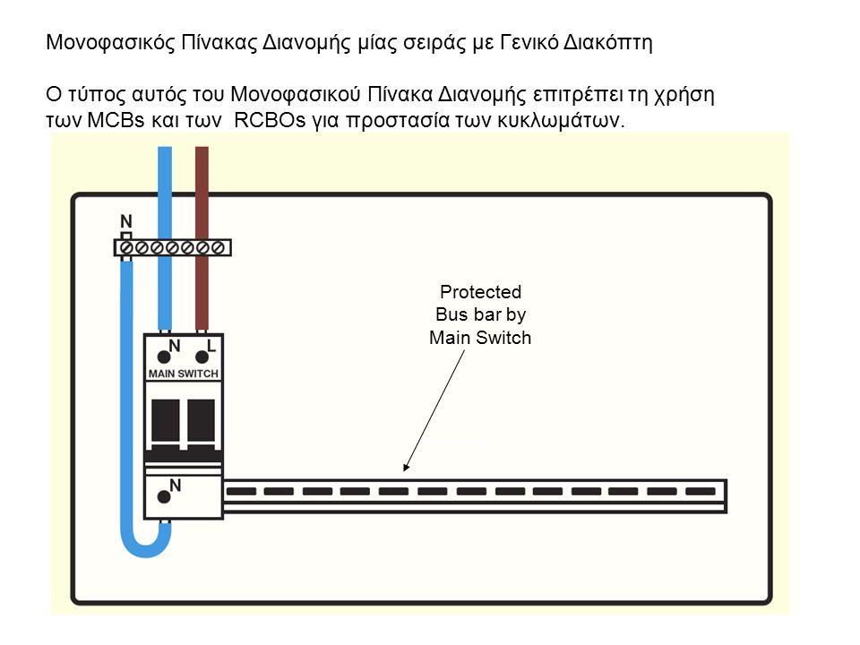 Μονοφασικός Πίνακας Διανομής μίας σειράς με Γενικό Διακόπτη Ο τύπος αυτός του Μονοφασικού Πίνακα Διανομής επιτρέπει τη χρήση των MCBs και των RCBOs γι