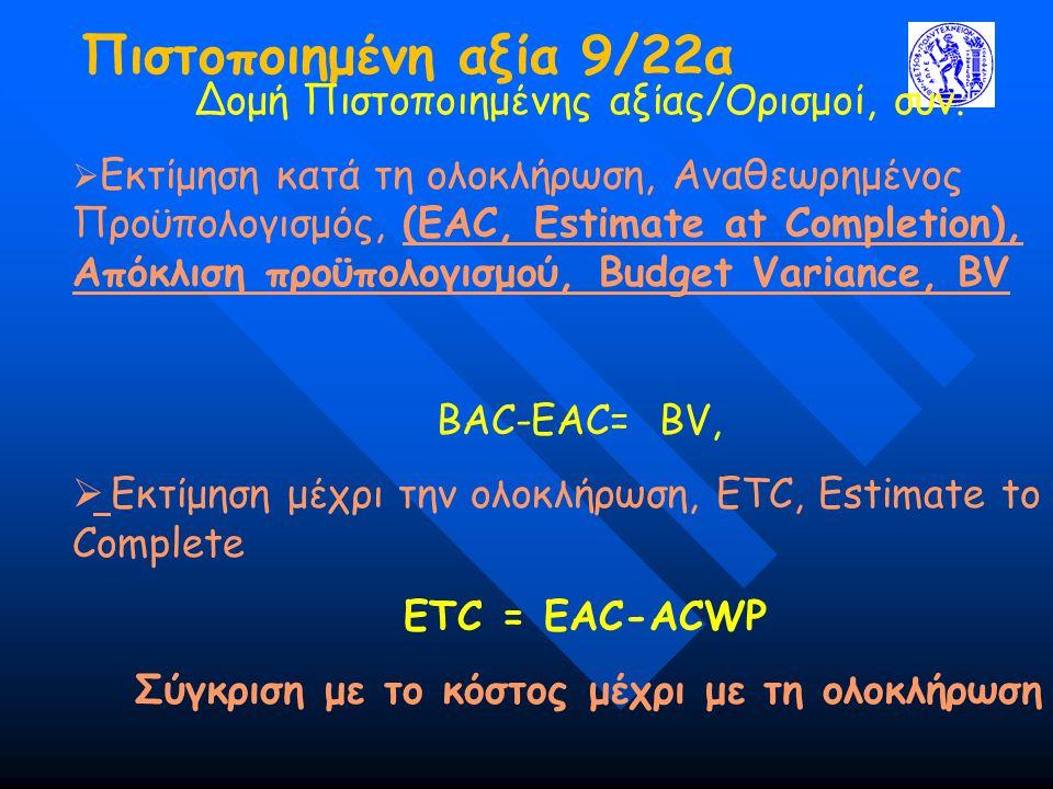 Πιστοποιημένη αξία 9/22α Δομή Πιστοποιημένης αξίας/Ορισμοί, συν.  Εκτίμηση κατά τη ολοκλήρωση, Αναθεωρημένος Προϋπολογισμός, (ΕΑC, Estimate at Comple