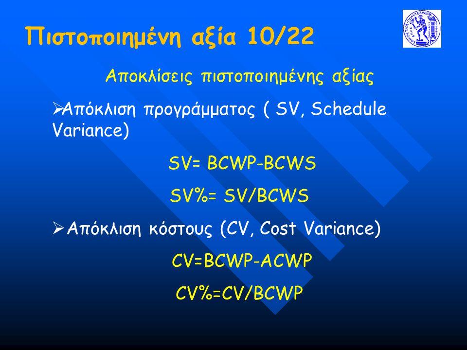 Πιστοποιημένη αξία 10/22 Αποκλίσεις πιστοποιημένης αξίας  Απόκλιση προγράμματος ( SV, Schedule Variance) SV= BCWP-BCWS SV%= SV/BCWS  Aπόκλιση κόστου