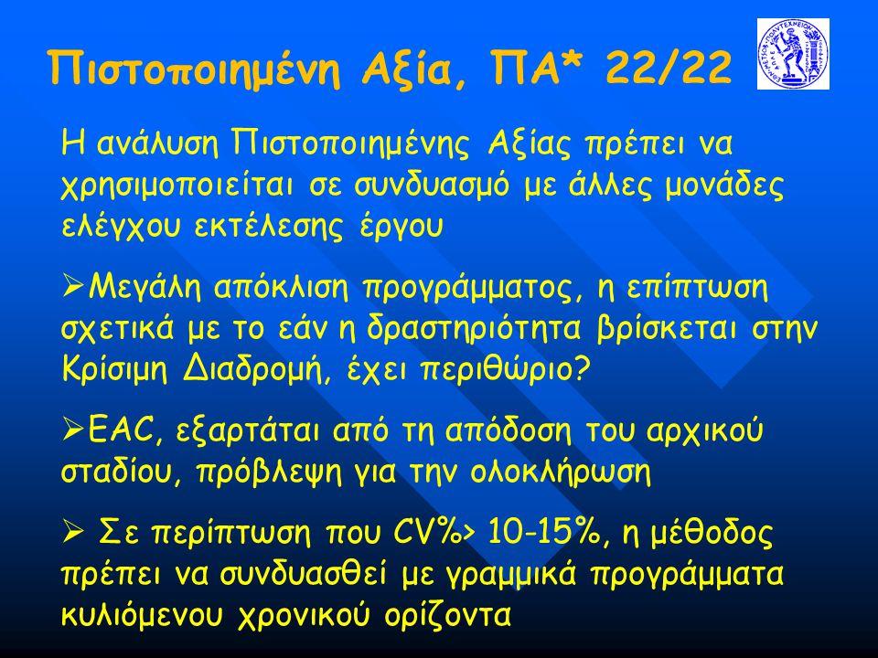 Πιστοποιημένη Αξία, ΠΑ* 22/22 Η ανάλυση Πιστοποιημένης Αξίας πρέπει να χρησιμοποιείται σε συνδυασμό με άλλες μονάδες ελέγχου εκτέλεσης έργου  Μεγάλη