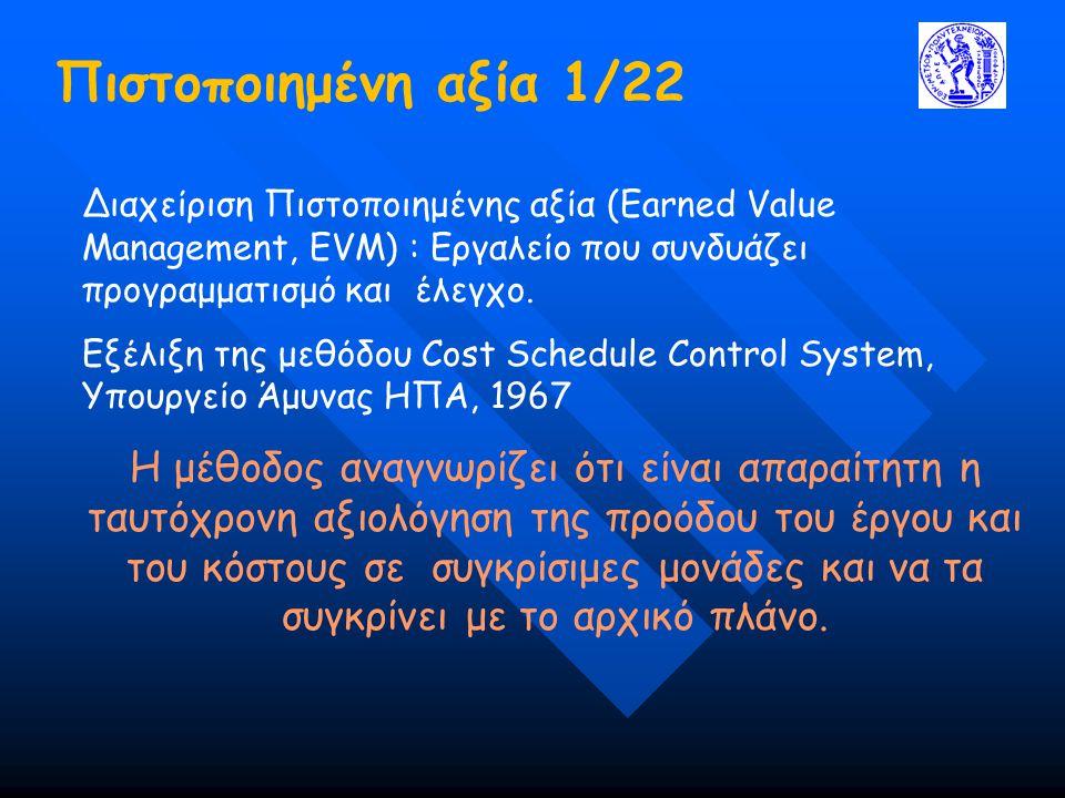 Πιστοποιημένη αξία 1/22 Διαχείριση Πιστοποιημένης αξία (Earned Value Management, EVM) : Eργαλείο που συνδυάζει προγραμματισμό και έλεγχο. Eξέλιξη της