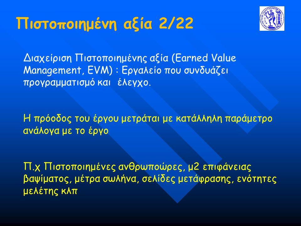 Πιστοποιημένη αξία 2/22 Διαχείριση Πιστοποιημένης αξία (Earned Value Management, EVM) : Eργαλείο που συνδυάζει προγραμματισμό και έλεγχο. Η πρόοδος το