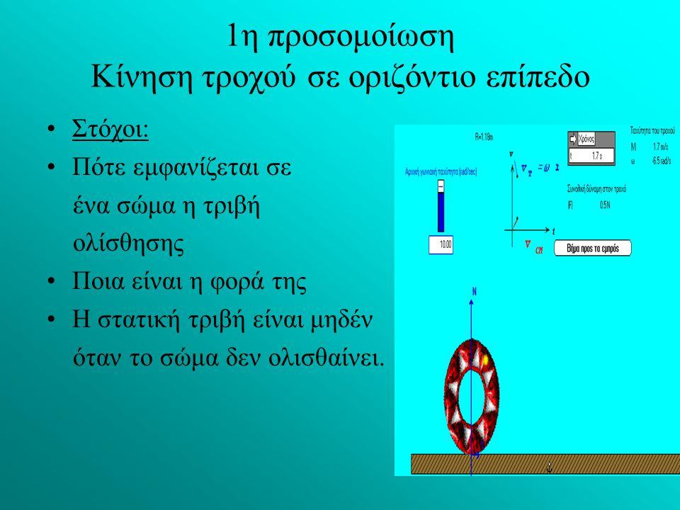 1η προσομοίωση Κίνηση τροχού σε οριζόντιο επίπεδο Στόχοι: Πότε εμφανίζεται σε ένα σώμα η τριβή ολίσθησης Ποια είναι η φορά της Η στατική τριβή είναι μ